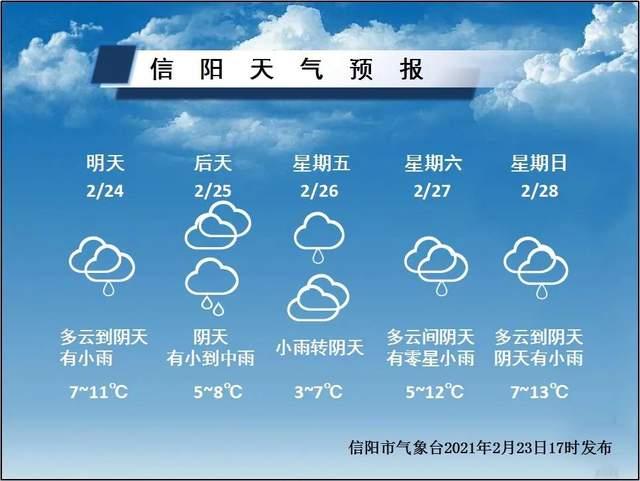 信阳发布大风降温降水天气预警