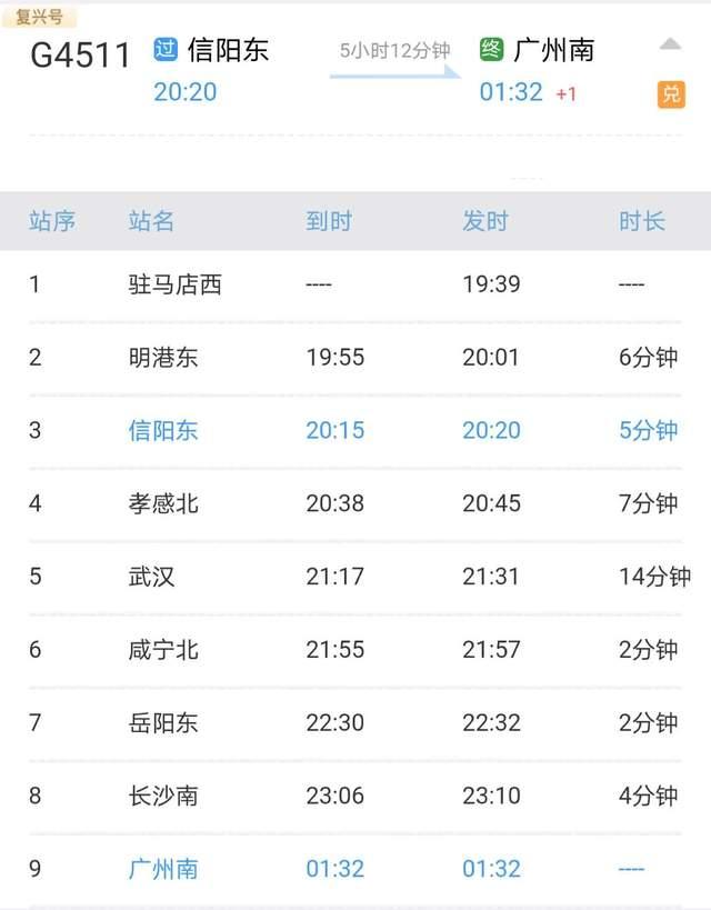 信阳东站将临时加开3趟旅客列车